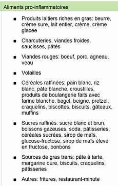 Aliments Pro Inflammatoires