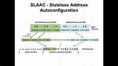 ipv6 bildung der link lokalen adresse autokonfiguration