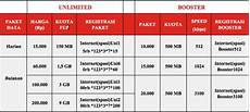 Paket Smartfren Cara Daftar Dan Tarif Terbaru