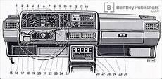 online auto repair manual 1998 volkswagen jetta instrument cluster excerpt vw volkswagen owner s manual jetta 1987 bentley publishers repair manuals and