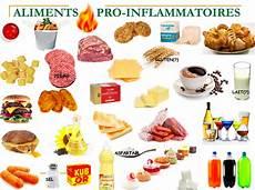 Aliments Pro Inflammatoires U Trail