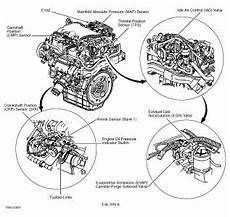 2000 chevrolet impala engine diagram 2000 chevy impala location of a crank shaft or shaft po