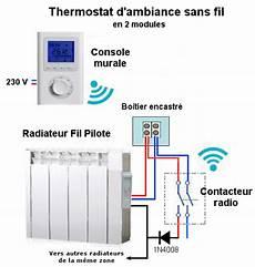 programmateur chauffage electrique sans fil pilote pas cher