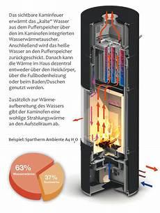 Kamin Mit Wassertasche - kaminofen wasserf 252 hrend shop kaufen ofen de