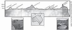 Relief Bentuk Muka Bumi Daratan Berpengetahuan