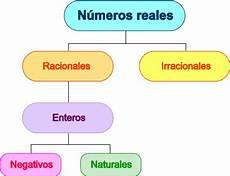 simbolo de los numeros naturales las matematicas de andrea los n 218 meros reales