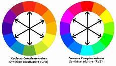 couleur complémentaire du vert 22413 mars 2014 de marc hommel