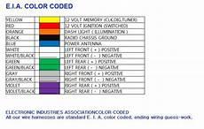 kenwood radio wiring diagram amazon com kenwood car stereo head unit replacement wiring harness plug indash dvd cd mp