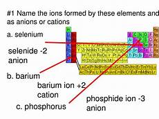 ppt 1 name the ions formed by these elements and classify them as anions or cations