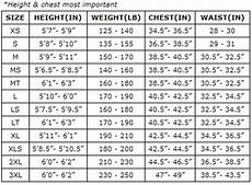 Xl Jacket Size Chart Wetsuit Sizes Explained How To Choose Between S Ms M