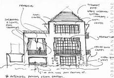 mcalpine tankersley house plans mcalpine tankersley sketches finding home mcalpine