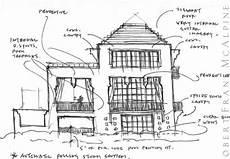 mcalpine tankersley house plans mcalpine tankersley sketches finding home mcalpine