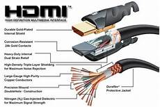 what is hdmi cable elprocus in 2019 hdmi cables computer hardware electronic engineering