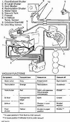 manual repair free 1997 volvo 960 navigation system volvo 960 climate control heater system repair manual