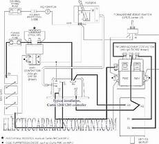 reznor unit heater wiring diagram wiring diagram and schematic diagram images