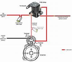 gm starter solenoid wiring diagram kejomoro fresh ideas