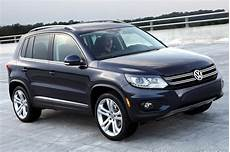 Used 2013 Volkswagen Tiguan For Sale Pricing Features