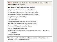 new idsa pneumonia guidelines