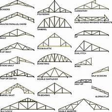 roof truss designs gres how to trusses a pole barn