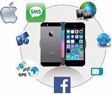 logiciel d espionnage telephone portable gratuit logiciel espion iphone gratuit sans jailbreak et discret