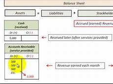 accounts receivable accrued earned revenue journal entry youtube