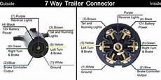 changing from a 4 way flat to 7 way blade trailer connector on trailer and 2003 ford ranger