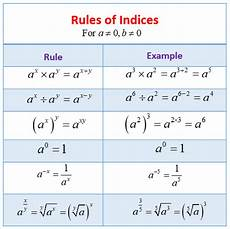 indices exles solutions videos worksheets games activities