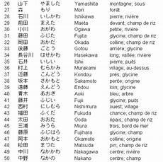 nom japonais signification la signification de 50 noms japonais 26 224 50