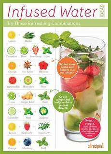infused water rezepte infused h2o combos drinks wasser rezepte