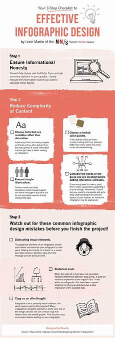 Design Checklist by Your 3 Step Checklist To Effective Infographic Design With