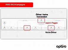 rwe kundenkonto conversion kagnen im e mail marketing