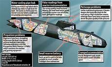 Royal Navy S New 163 1bn Killer Submarine Plagued