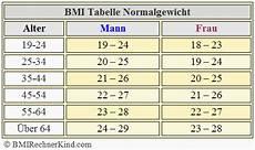 normalgewicht berechnen normal bmi bmi rechner