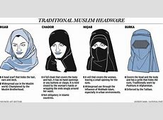 ?There are no rules?: A look at the niqab and other