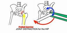 Joint Distraction For Improved Mobility Prehab Exercises