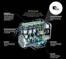 how does a cars engine work 2003 ford ranger user handbook why does your car s oil light come on