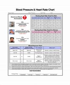 Bakeey Gw32 Rate Blood Pressure by Free 9 Sle Blood Pressure Chart Templates In Pdf Ms Word