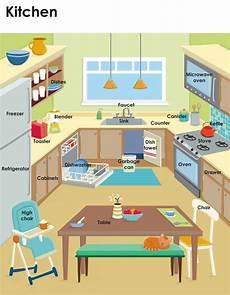 Kitchen Furniture Names Educational Spots
