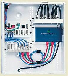 structured wiring sentry security wiring diagram reference