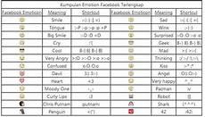 Celoteh Anak Desa Emoticon Fb Terbaru Untuk Chatting