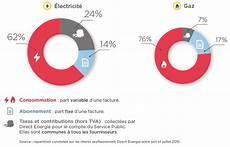 taxe carbone particulier factures d 233 lectricit 233 et de gaz explications sur l