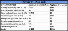 green card application fee through marriage form i 11 fee the cheapest way to earn your free ticket to form i 11 fee ah studio blog