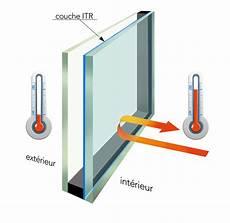 vitrage thermique isolation thermique renforc 233 e itr vitramir