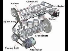 CATIA V5  HOW TO DESIGN A CAR ENGINE PISTON PART