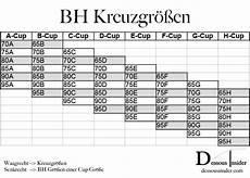 bh größen tabelle bh gr 246 223 e ermitteln die kreuzgr 246 223 en dessousinsider