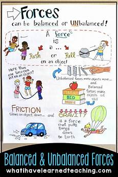science worksheets on and motion 12334 teaching ideas for motion and patterns in motion motion physical science
