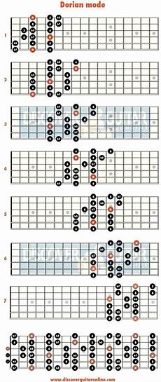guitar scales and modes best ideas about guitar 198 fingar scales guitar and scales on guitar