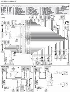 wiring diagram renault clio 3 wiring diagram database