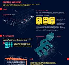 how does a cars engine work 2013 ford edge security system アニメーションでエンジンの仕組みを解説する how a car engine works gigazine