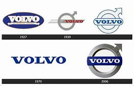 Volvo Logo Meaning And History Symbol